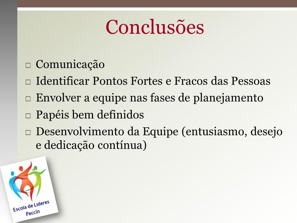 Conclusões Comunicação Identificar Pontos Fortes e Fracos das Pessoas