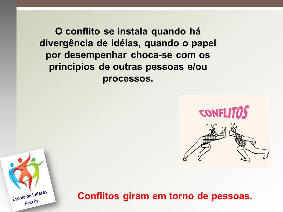O conflito se instala quando há divergência de idéias, quando o papel por desempenhar choca-se com os princípios de outras pessoas e/ou processos.