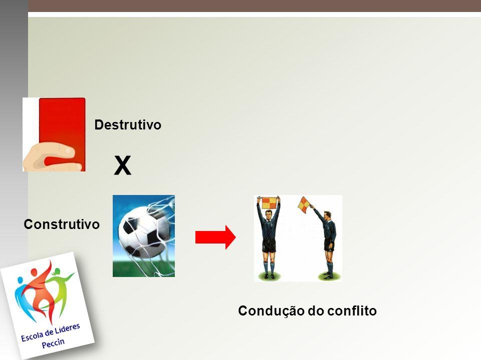 Destrutivo X Construtivo Condução do conflito