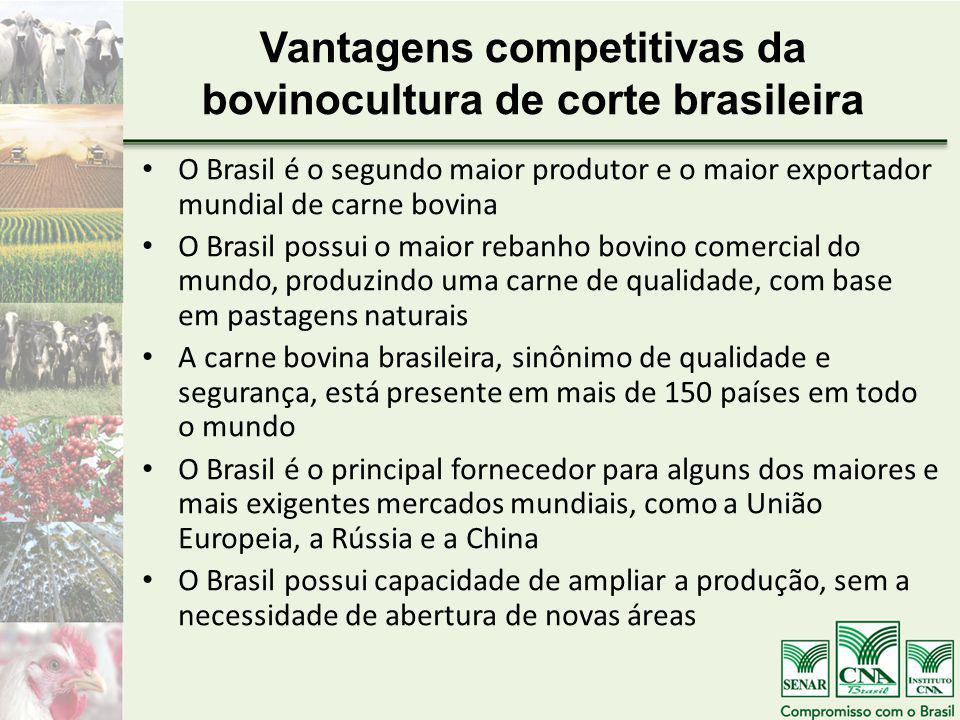 Vantagens competitivas da bovinocultura de corte brasileira