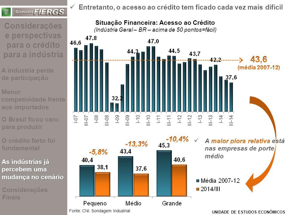 43,6 Considerações e perspectivas para o crédito para a indústria