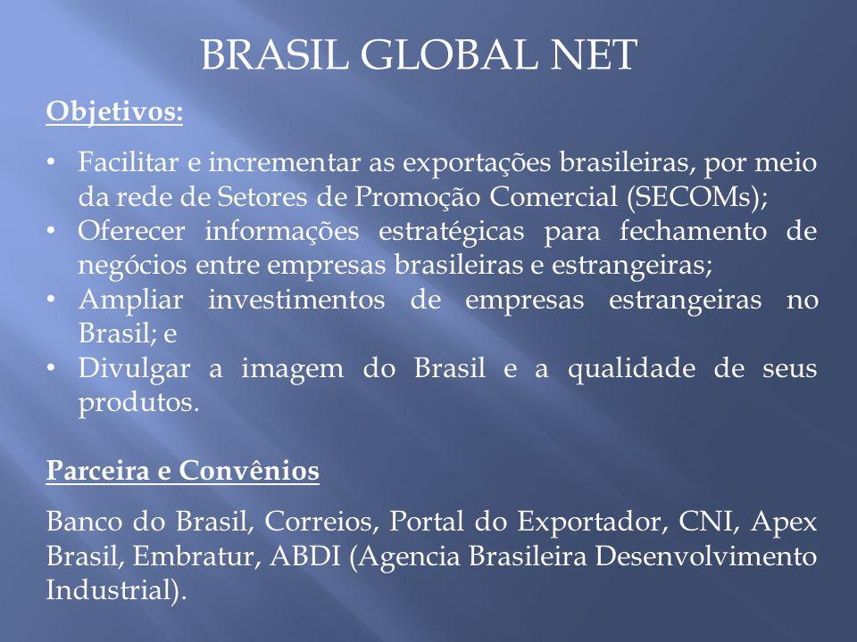 BRASIL GLOBAL NET Objetivos: