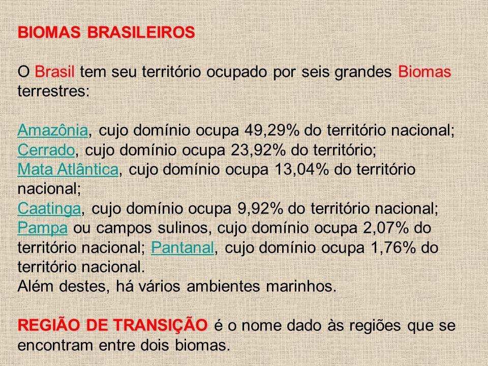 BIOMAS BRASILEIROS O Brasil tem seu território ocupado por seis grandes Biomas terrestres: