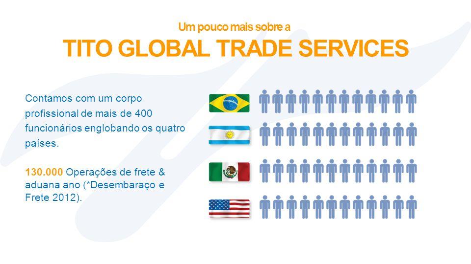 130.000 Operações de frete & aduana ano (*Desembaraço e Frete 2012).