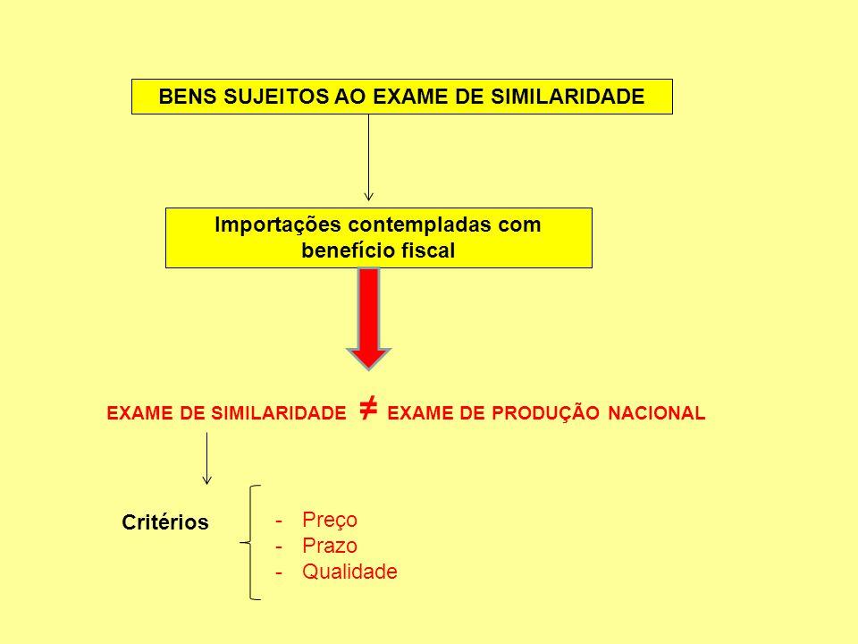 BENS SUJEITOS AO EXAME DE SIMILARIDADE