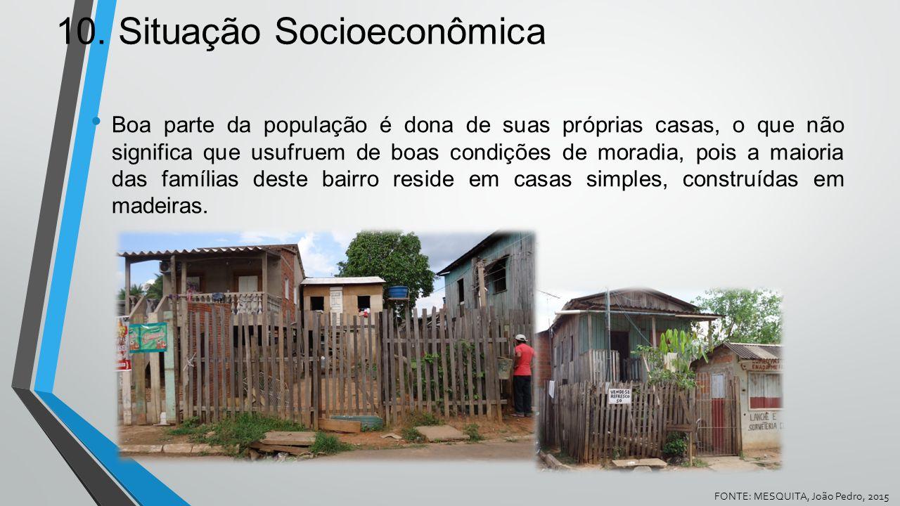 10. Situação Socioeconômica