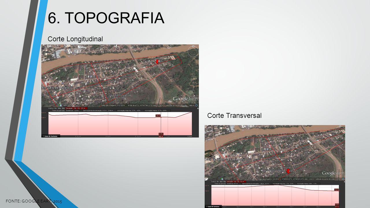 6. TOPOGRAFIA Corte Longitudinal Corte Transversal