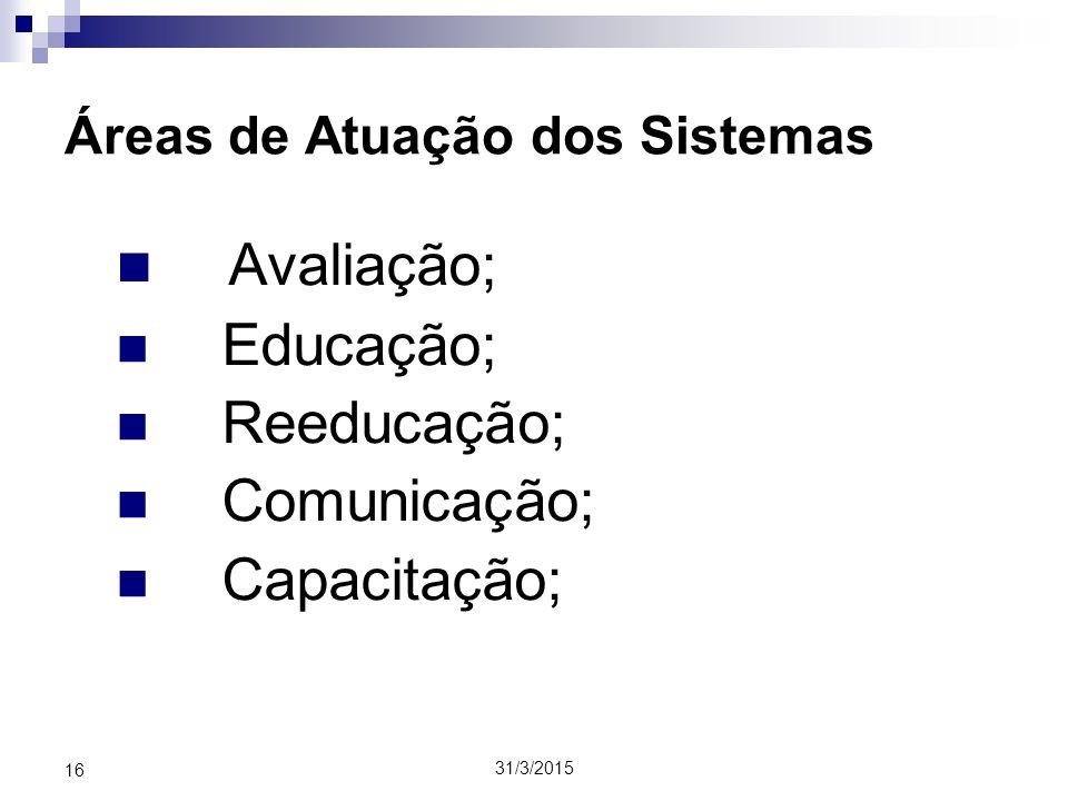 Áreas de Atuação dos Sistemas