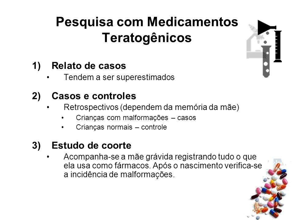 Pesquisa com Medicamentos Teratogênicos