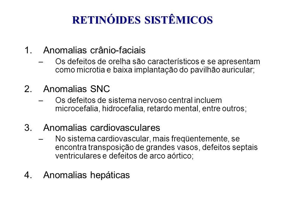 RETINÓIDES SISTÊMICOS
