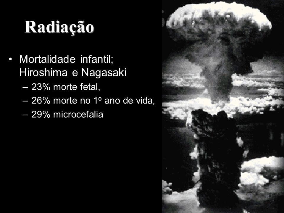 Radiação Mortalidade infantil; Hiroshima e Nagasaki 23% morte fetal,