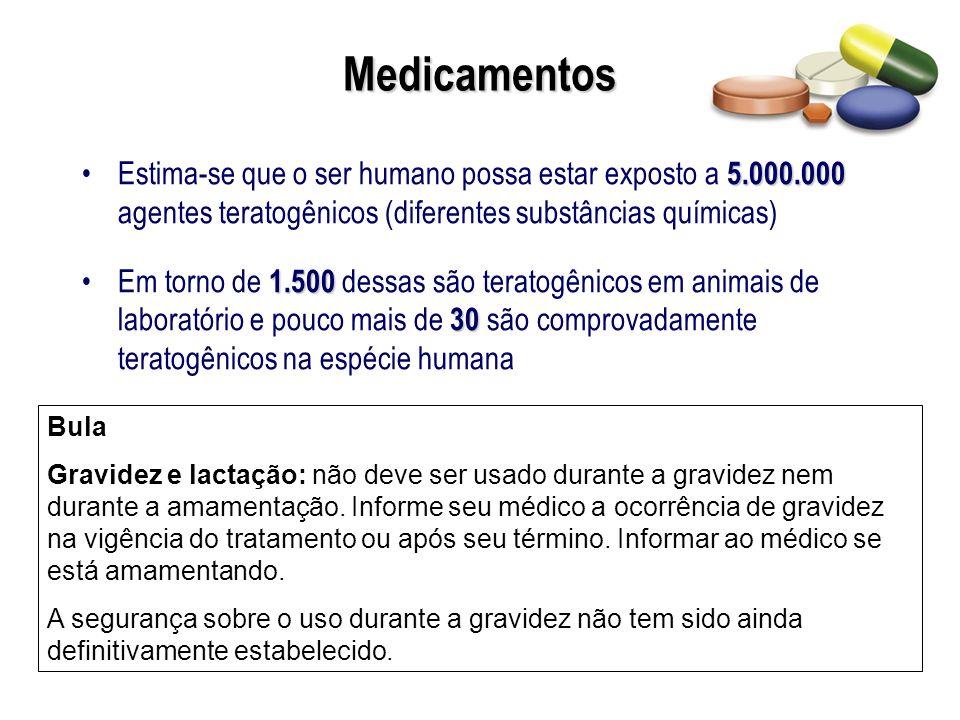 Medicamentos Estima-se que o ser humano possa estar exposto a 5.000.000 agentes teratogênicos (diferentes substâncias químicas)