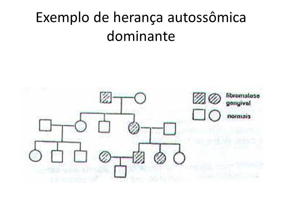 Exemplo de herança autossômica dominante
