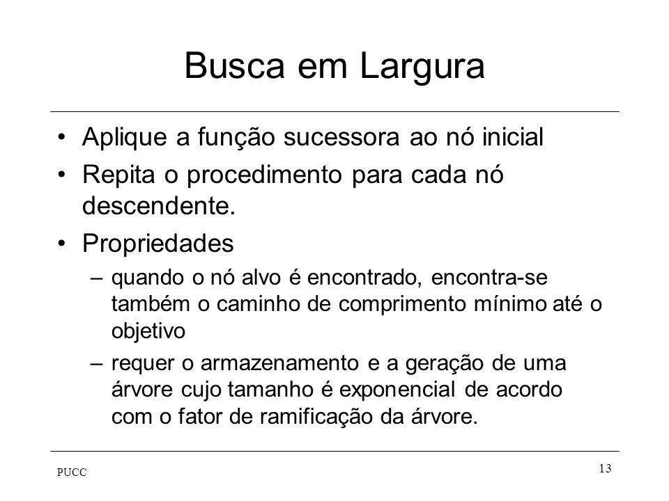 Busca em Largura Aplique a função sucessora ao nó inicial