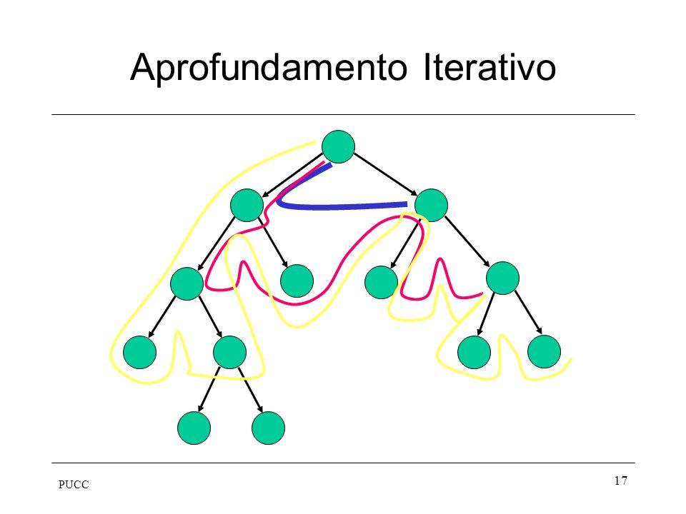 Aprofundamento Iterativo