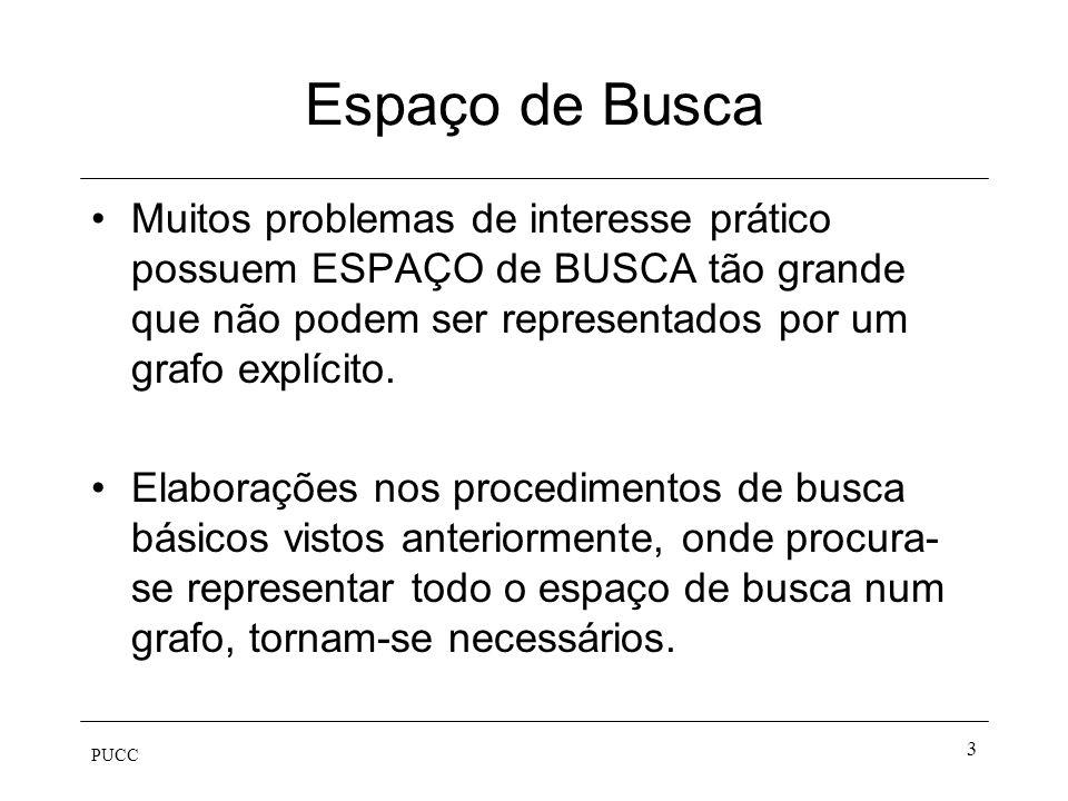 Espaço de Busca Muitos problemas de interesse prático possuem ESPAÇO de BUSCA tão grande que não podem ser representados por um grafo explícito.