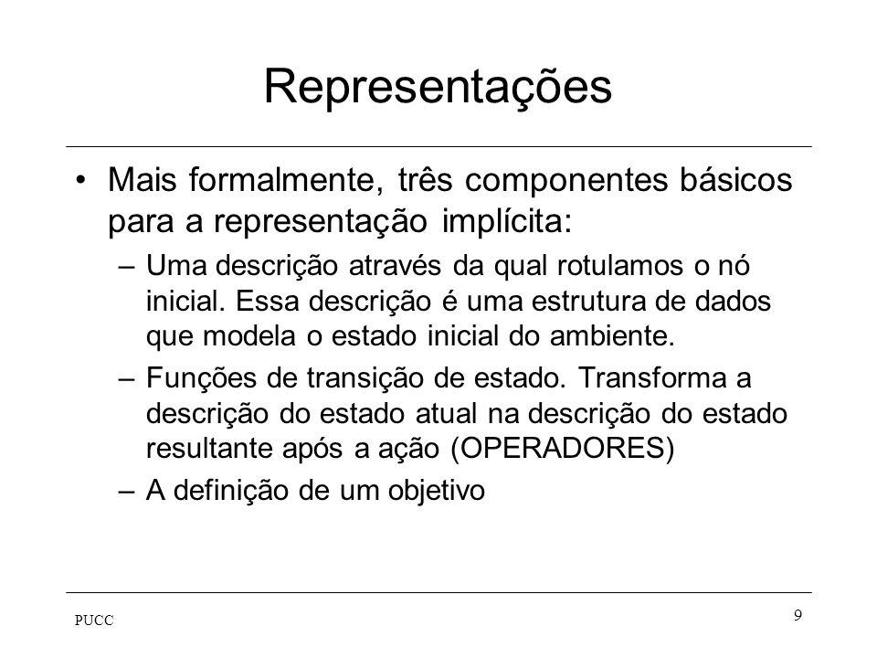 Representações Mais formalmente, três componentes básicos para a representação implícita: