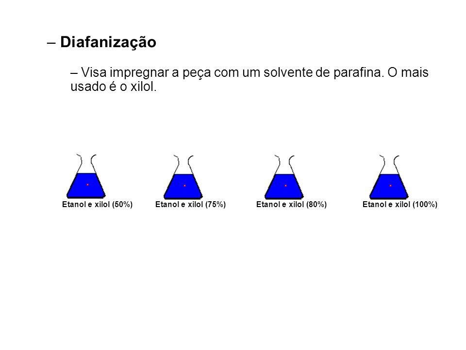 Diafanização Visa impregnar a peça com um solvente de parafina. O mais usado é o xilol. Etanol e xilol (50%)