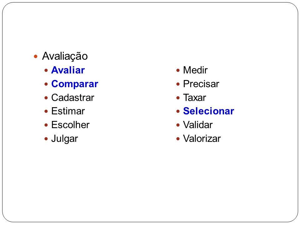 Avaliação Avaliar Comparar Cadastrar Estimar Escolher Julgar Medir