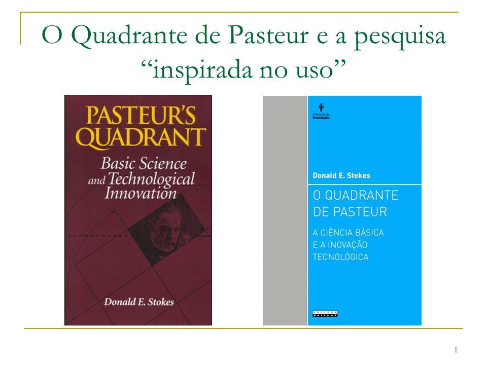 O Quadrante de Pasteur e a pesquisa inspirada no uso