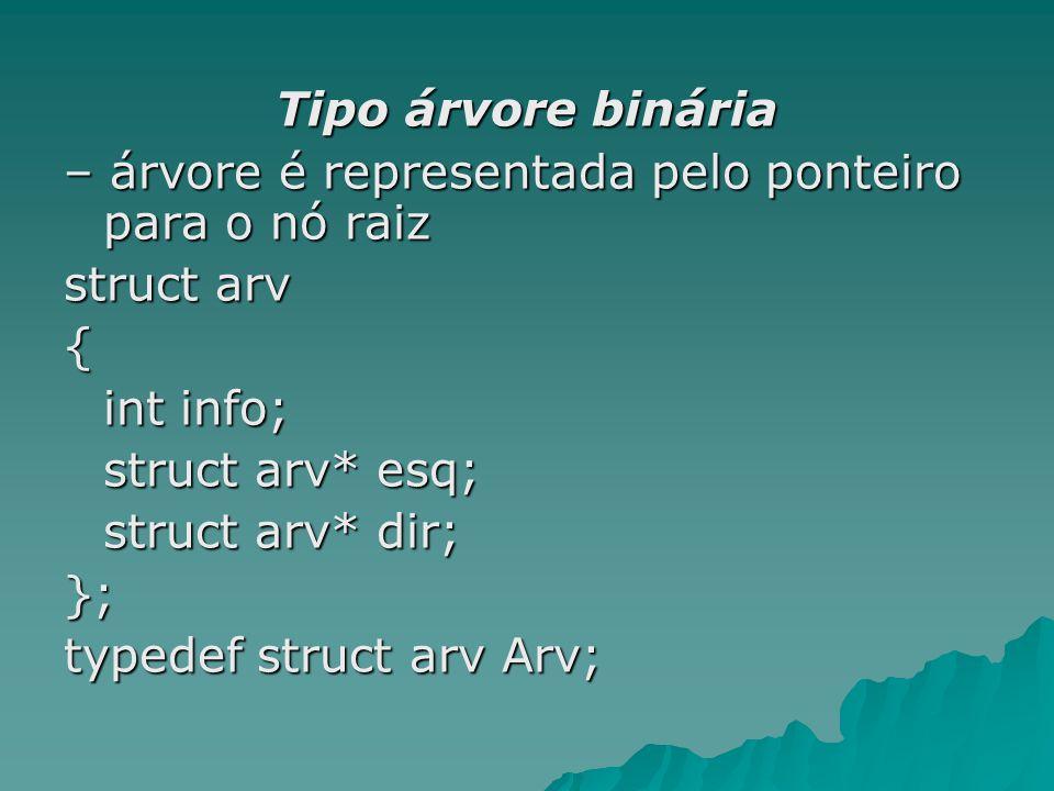 Tipo árvore binária – árvore é representada pelo ponteiro para o nó raiz. struct arv. { int info;