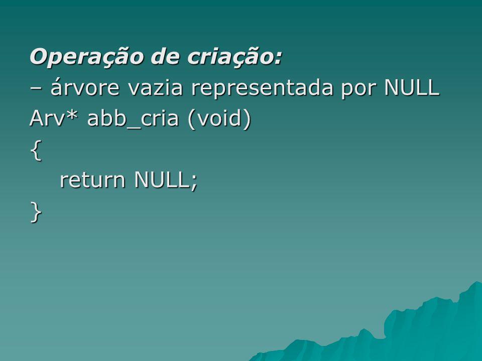 Operação de criação: – árvore vazia representada por NULL Arv* abb_cria (void) { return NULL; }