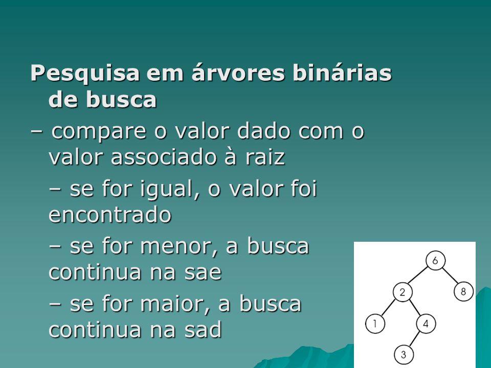 Pesquisa em árvores binárias de busca