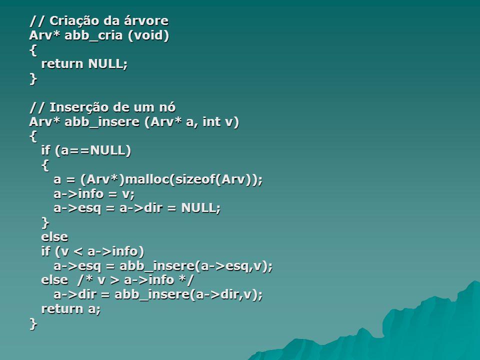 // Criação da árvore Arv* abb_cria (void) { return NULL; } // Inserção de um nó. Arv* abb_insere (Arv* a, int v)