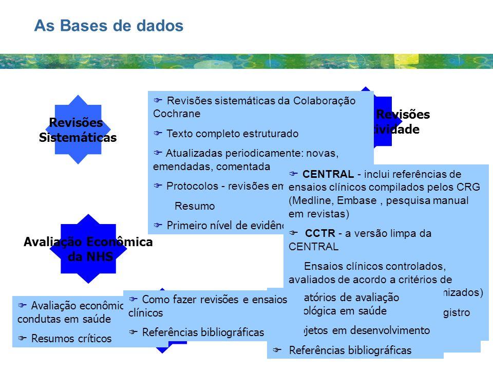 As Bases de dados Resumos de Revisões sobre Efetividade