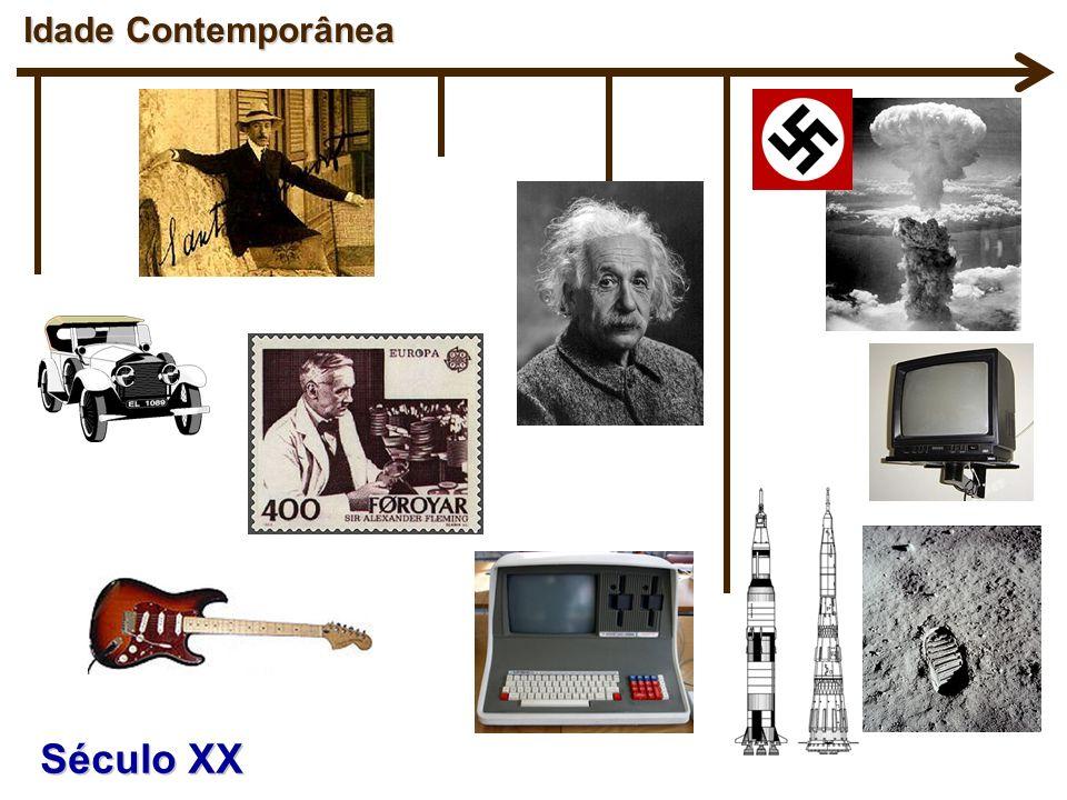 Idade Contemporânea Século XX
