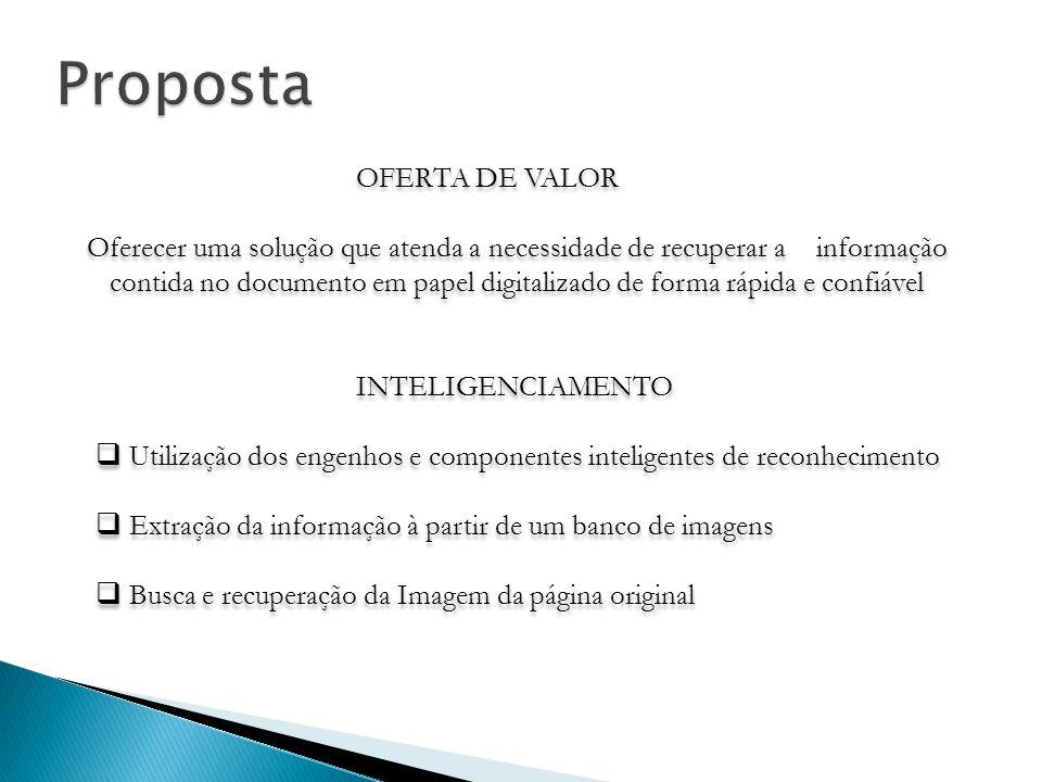 Proposta OFERTA DE VALOR