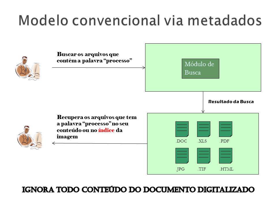 Modelo convencional via metadados