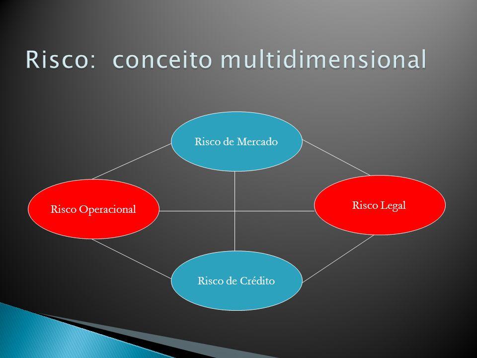 Risco: conceito multidimensional