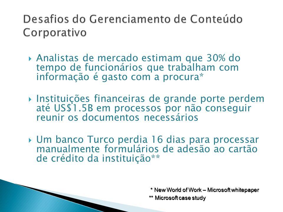 Desafios do Gerenciamento de Conteúdo Corporativo