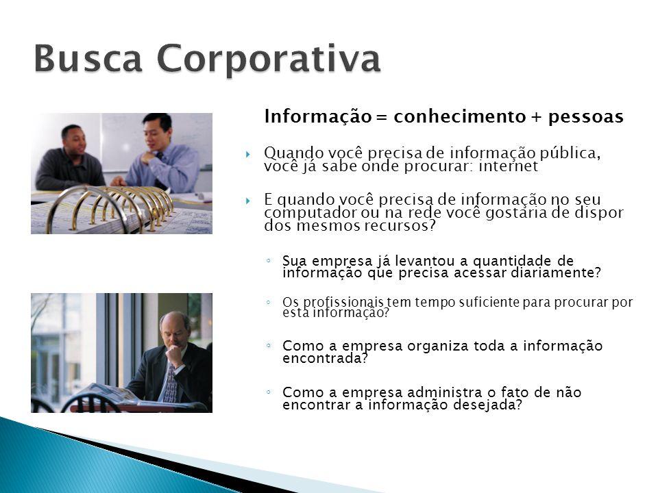 Busca Corporativa Informação = conhecimento + pessoas