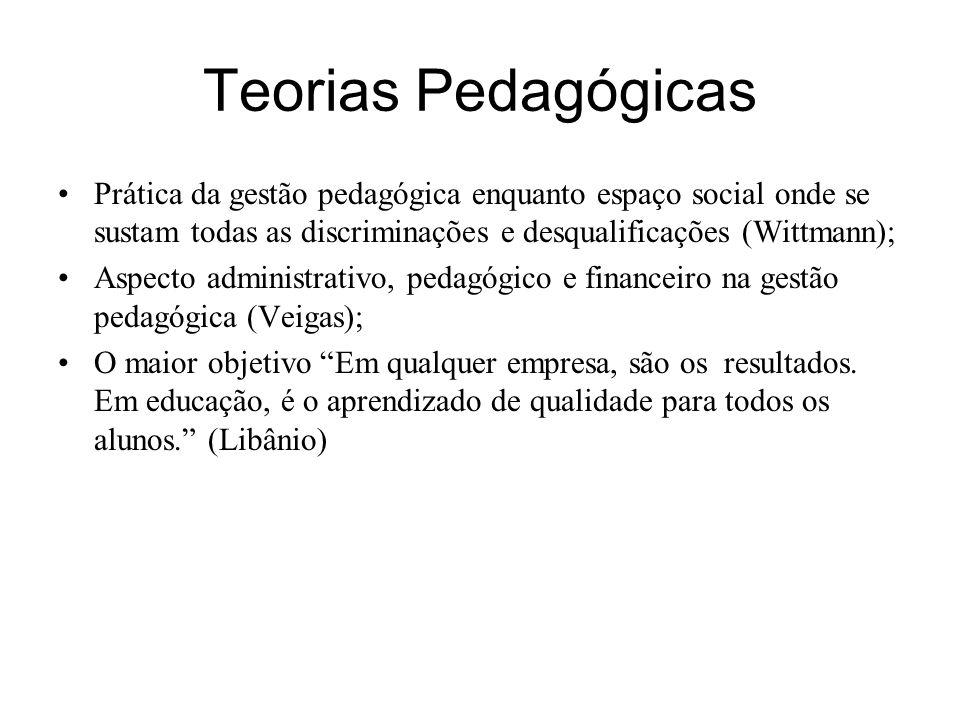 Teorias Pedagógicas Prática da gestão pedagógica enquanto espaço social onde se sustam todas as discriminações e desqualificações (Wittmann);
