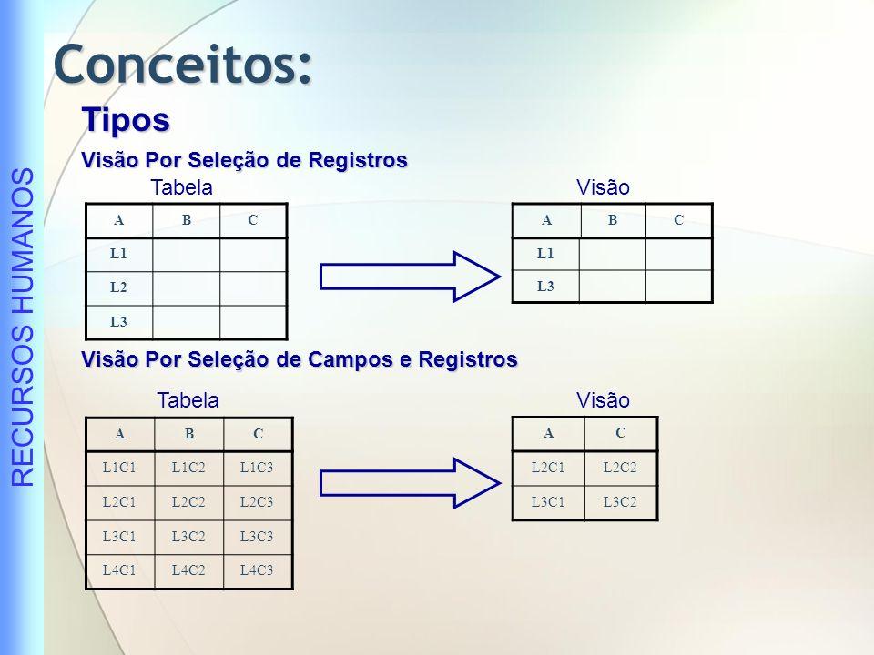 Conceitos: Tipos Visão Por Seleção de Registros Tabela Visão