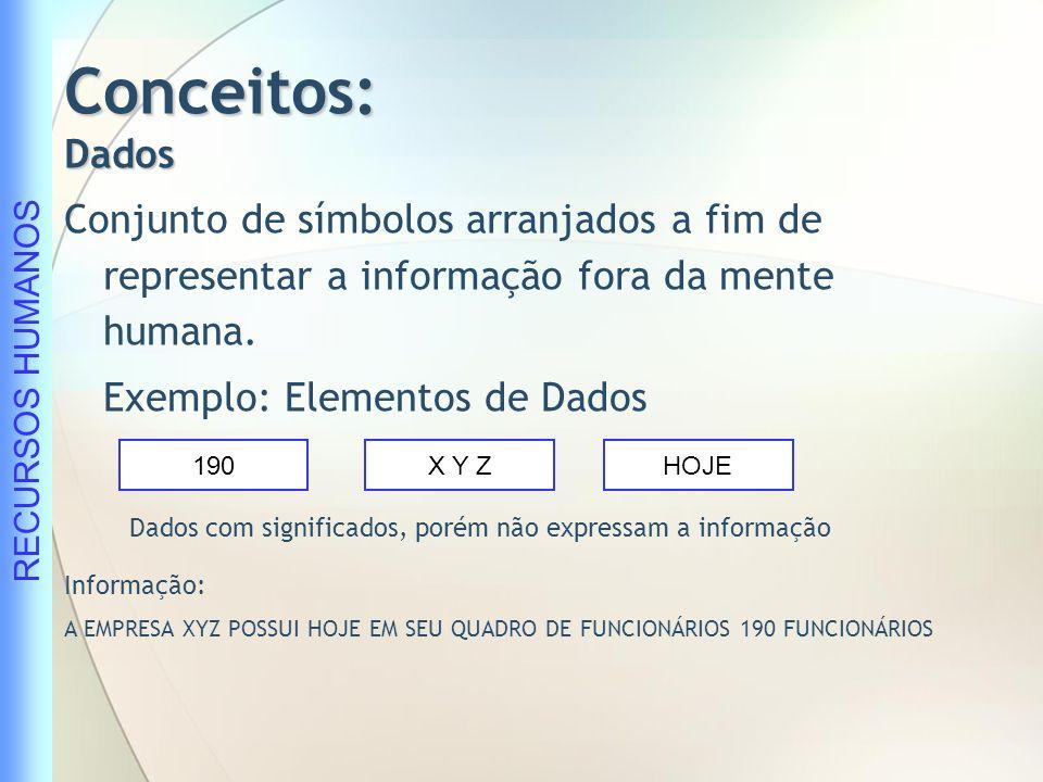 Conceitos: Dados. Conjunto de símbolos arranjados a fim de representar a informação fora da mente humana.