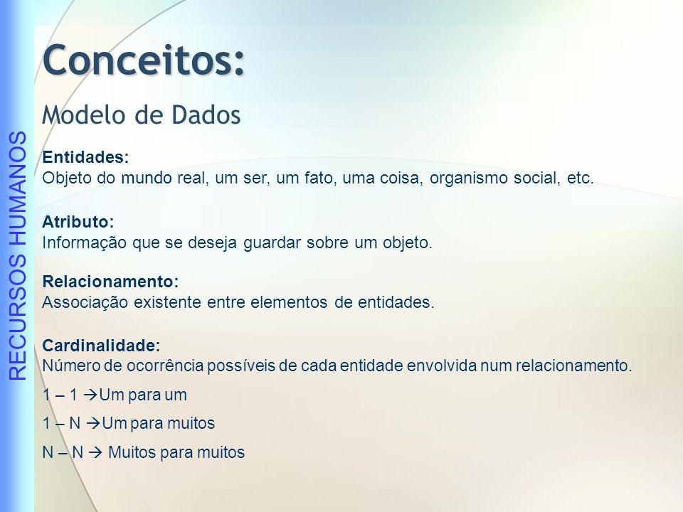 Conceitos: Modelo de Dados