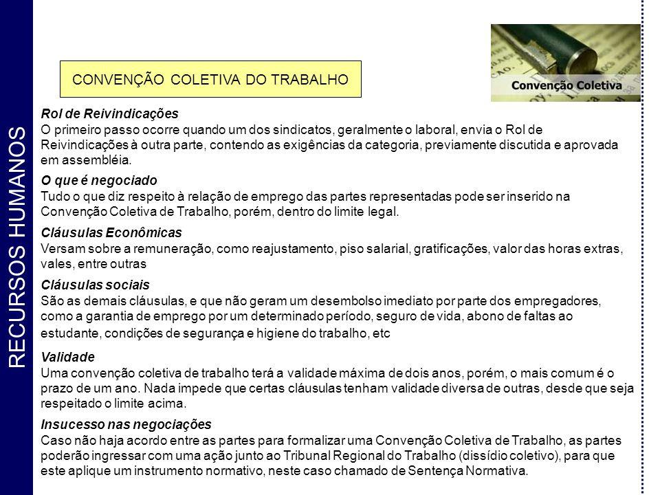 CONVENÇÃO COLETIVA DO TRABALHO