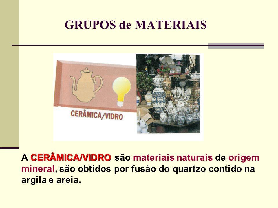 GRUPOS de MATERIAIS A CERÂMICA/VIDRO são materiais naturais de origem mineral, são obtidos por fusão do quartzo contido na argila e areia.