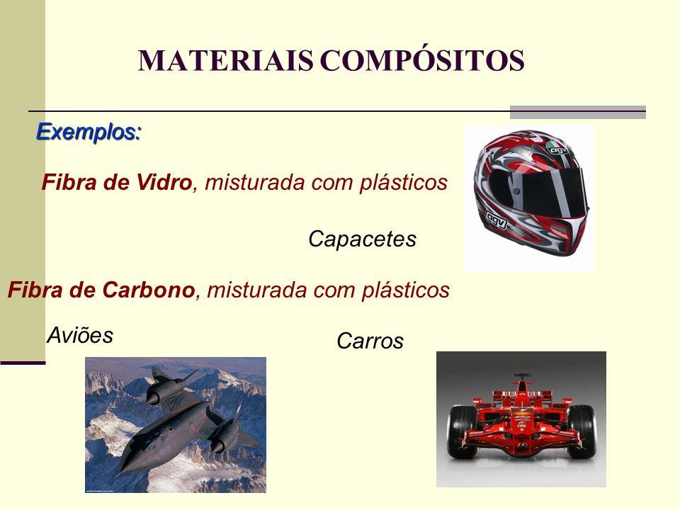 MATERIAIS COMPÓSITOS Exemplos: Fibra de Vidro, misturada com plásticos