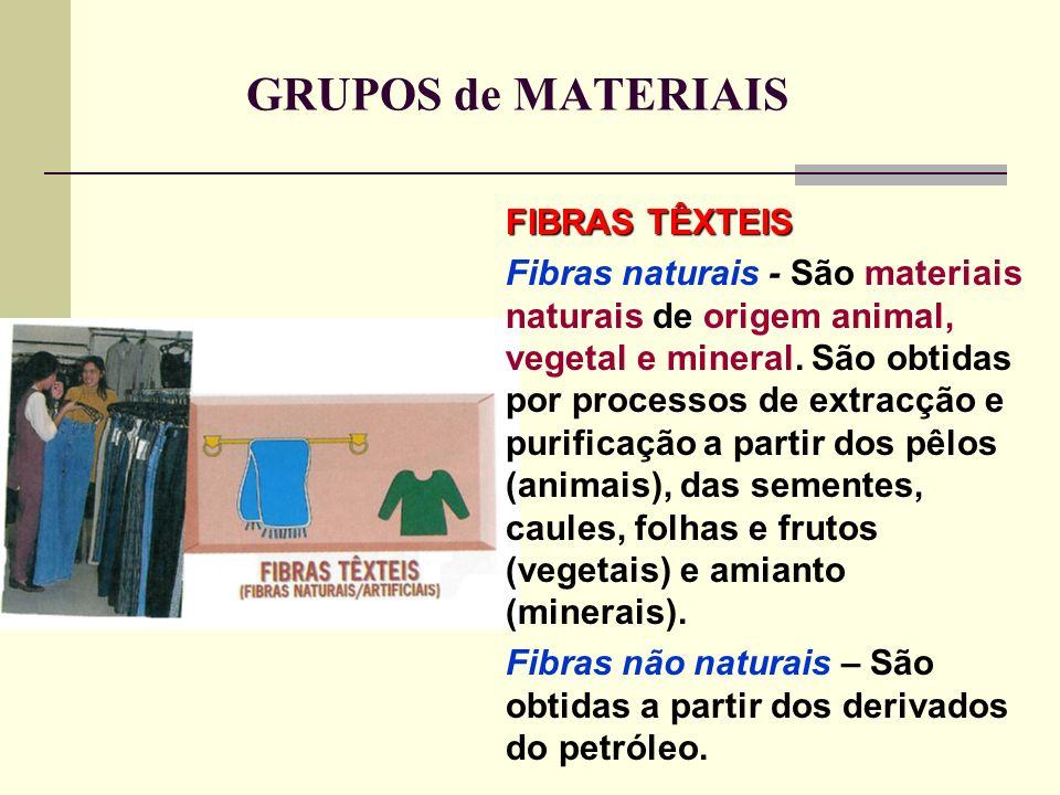 GRUPOS de MATERIAIS FIBRAS TÊXTEIS