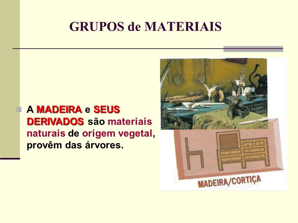 GRUPOS de MATERIAIS A MADEIRA e SEUS DERIVADOS são materiais naturais de origem vegetal, provêm das árvores.