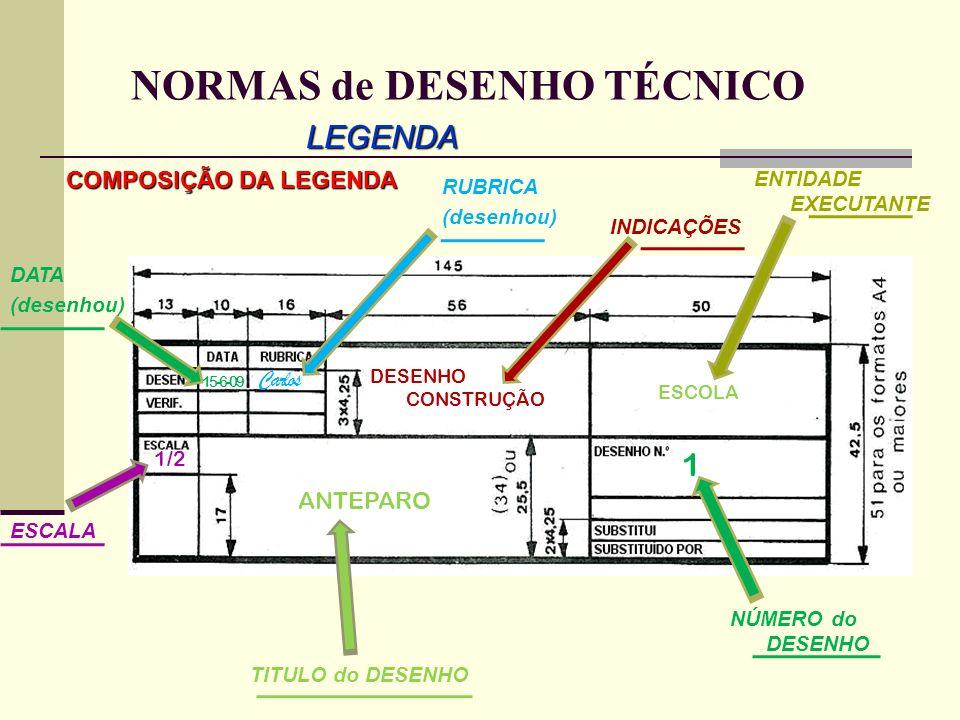 NORMAS de DESENHO TÉCNICO