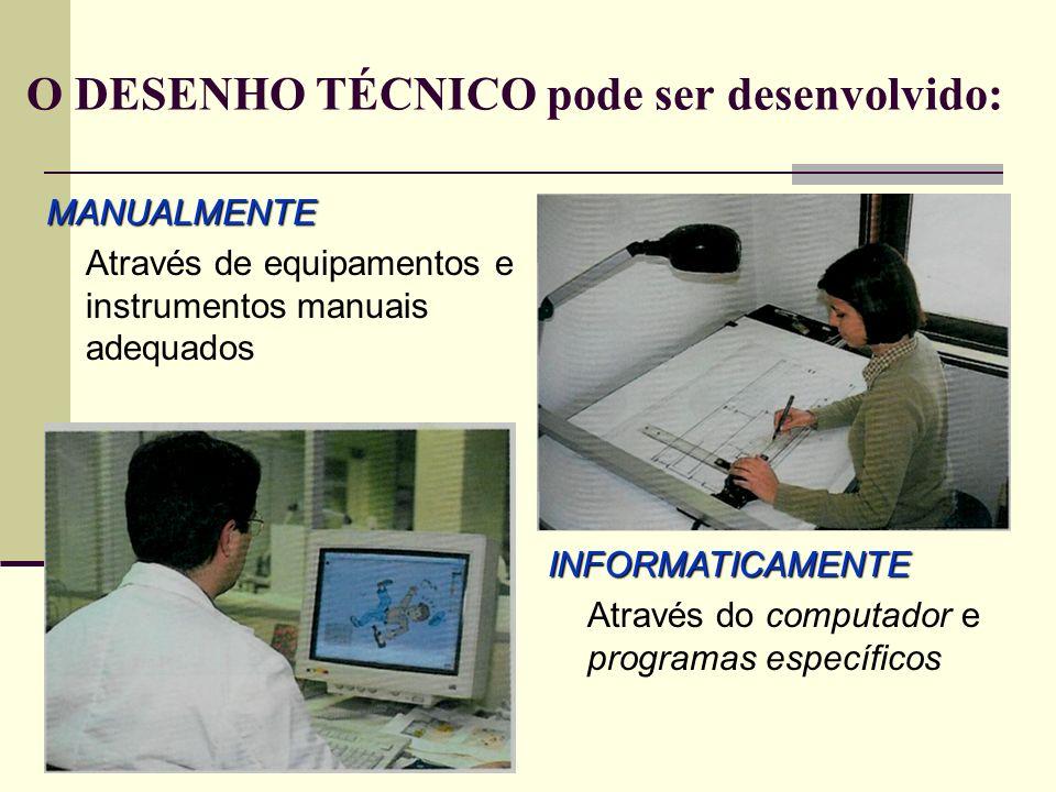 O DESENHO TÉCNICO pode ser desenvolvido: