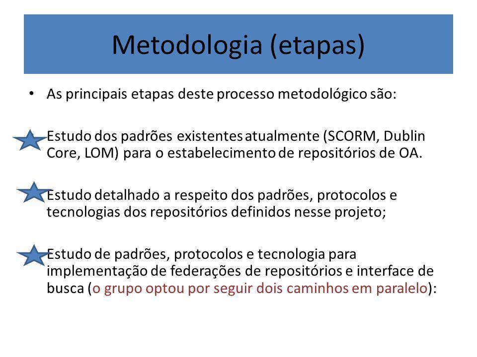 Metodologia (etapas) As principais etapas deste processo metodológico são: