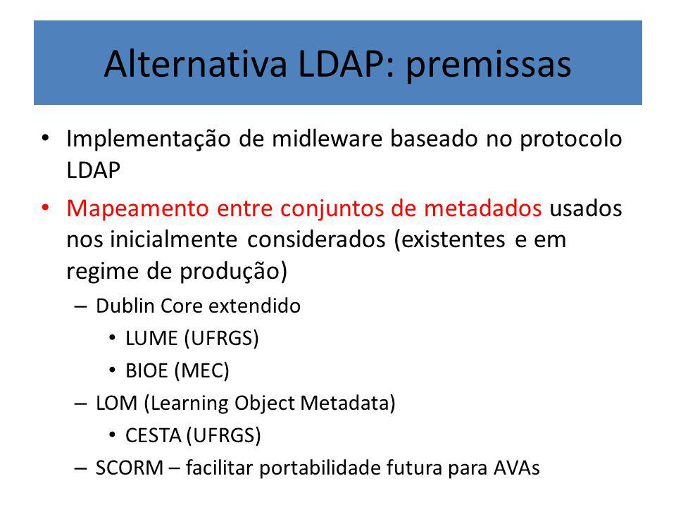 Alternativa LDAP: premissas