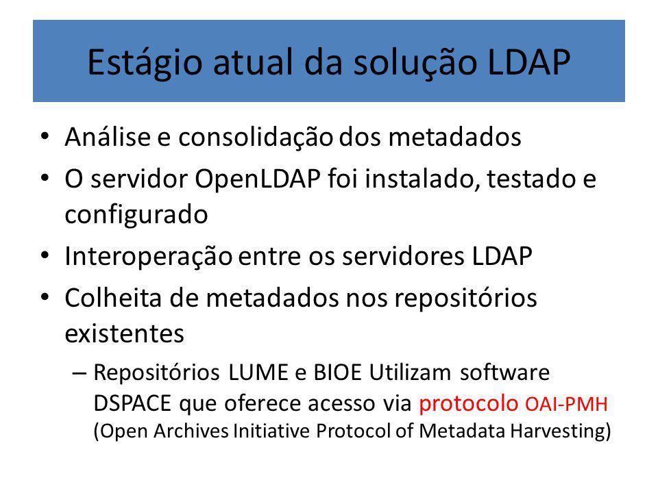 Estágio atual da solução LDAP
