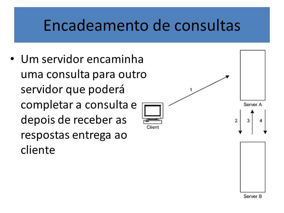 Encadeamento de consultas